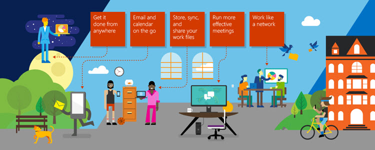 Header image - Get it done anywhere with O365