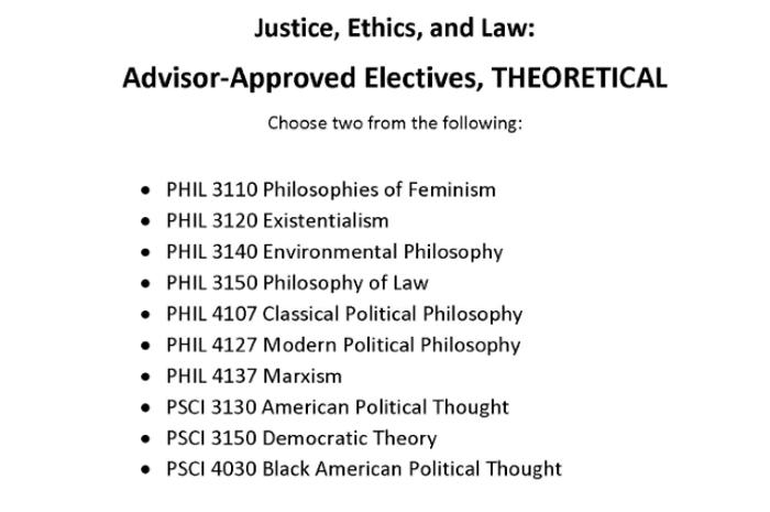 Justice, Ethics, and Law Theoretical courses