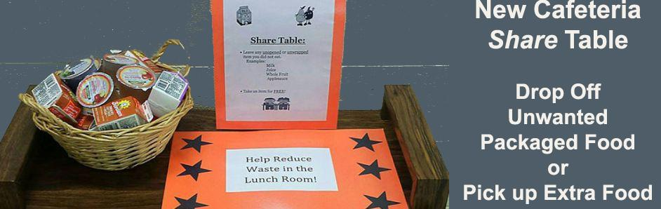 Share table