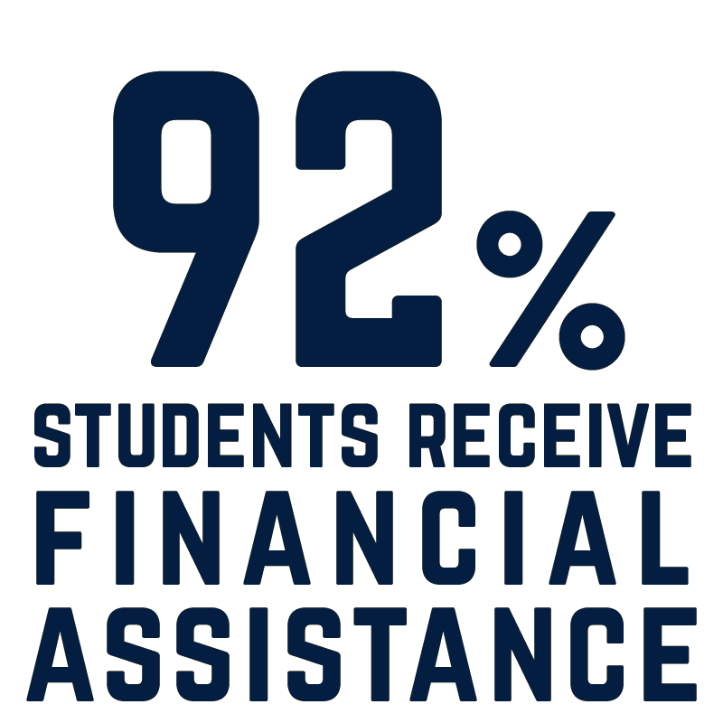 92% of Students Receive Financial