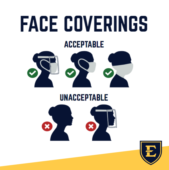 acceptable face coverings